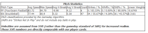 Dickey pitch distribution 04 02 13 vs. CLE